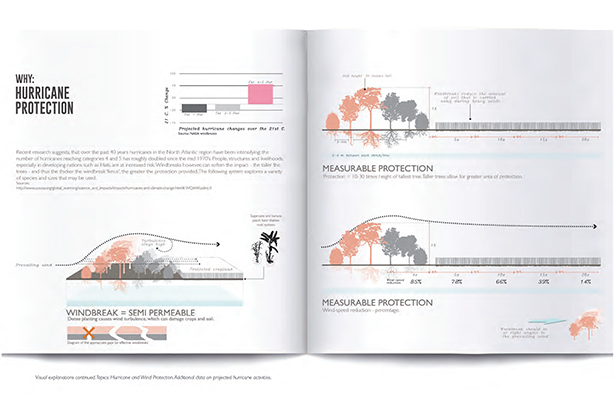 project book spread: Hurricane Protection