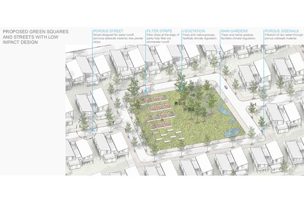 Victoria Graziano's From Big Box to Small Squares: Reviving Suburbia