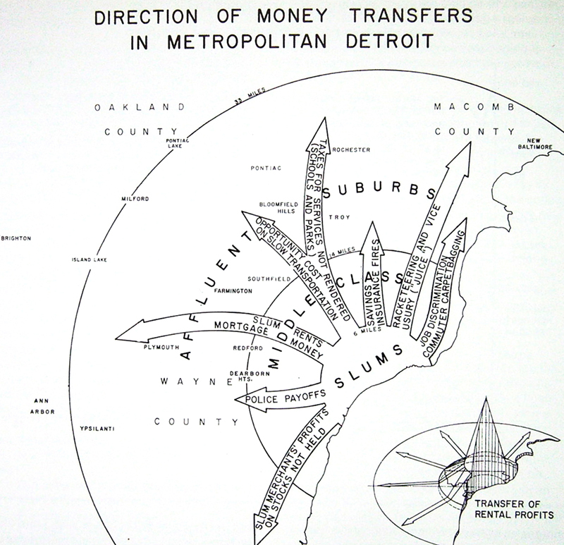 Direction Of Money Transfers In Metropolitan Detroit