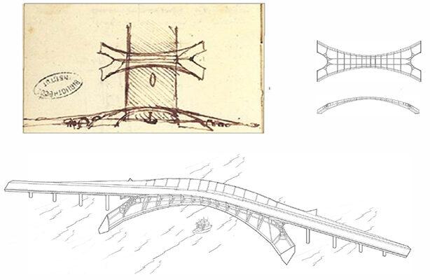 Sketch And Galata Bridge