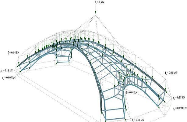 Structural Analysis Of Galata Bridge